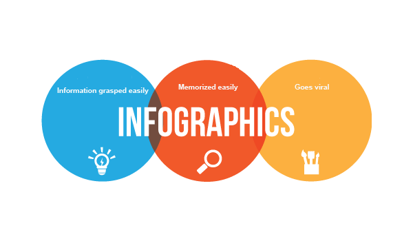 How to Create Animated Infographics – Video