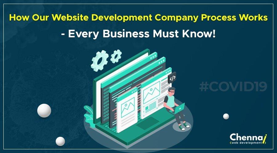 Website development company Process